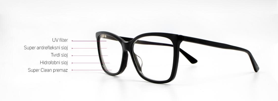 Leće za naočale