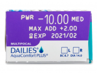 Dailies AquaComfort Plus Multifocal (30komleća) - Pregled parametara leća