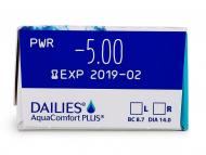 Dailies AquaComfort Plus (30komleća) - Pregled parametara leća